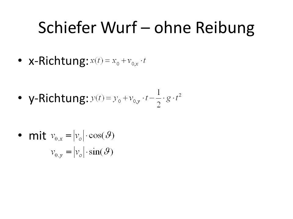 Schiefer Wurf – ohne Reibung x-Richtung: y-Richtung: mit