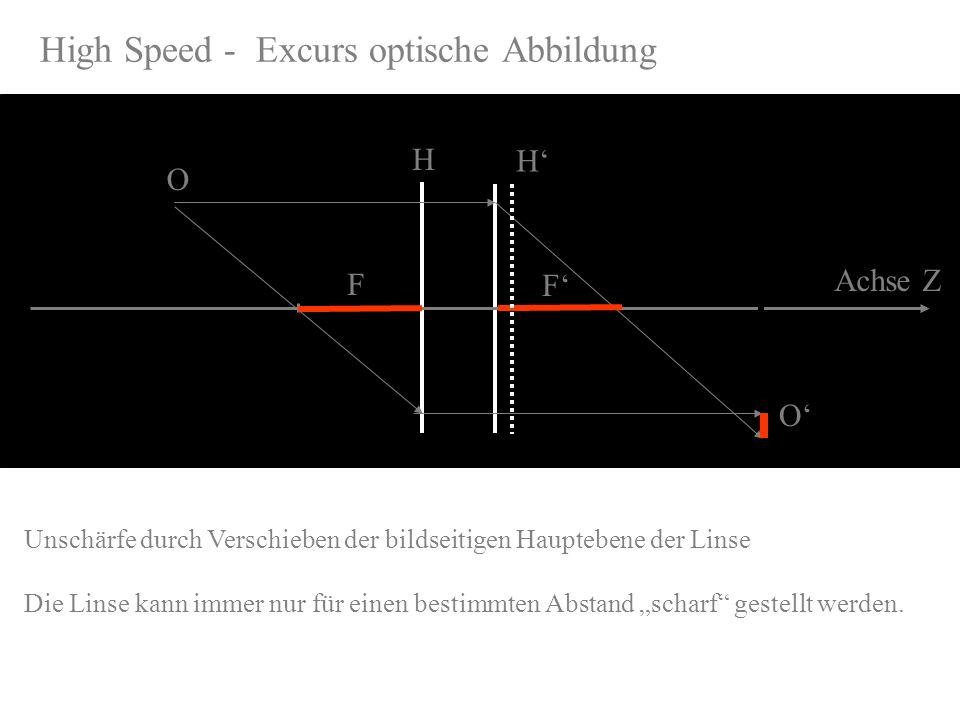 High Speed - Excurs optische Abbildung F Achse Z Unschärfe durch Verschieben der bildseitigen Hauptebene der Linse Die Linse kann immer nur für einen