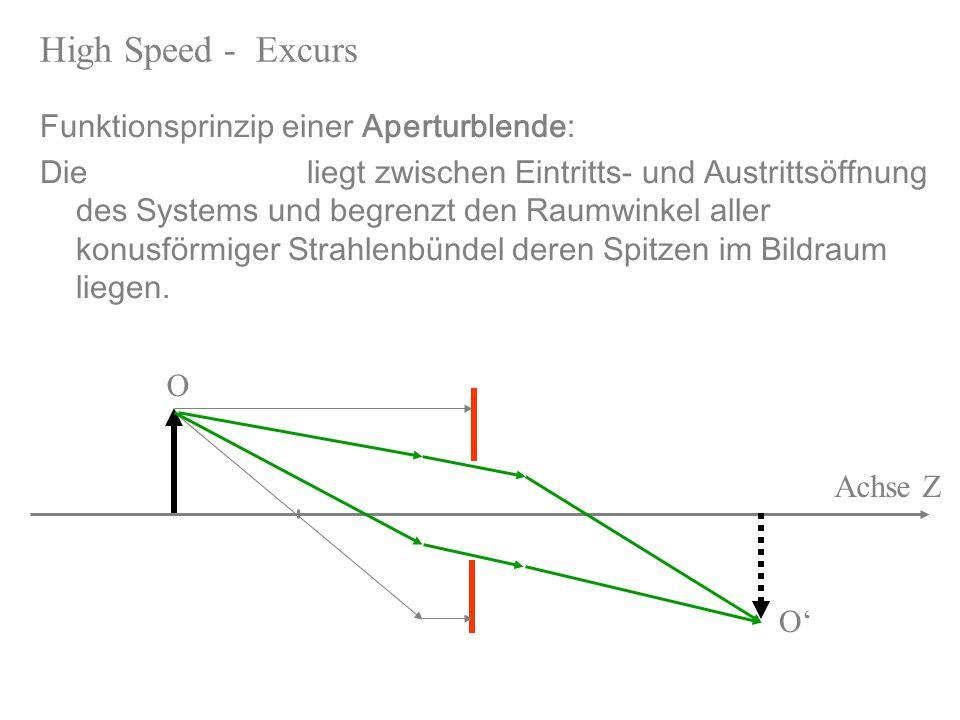 High Speed - Excurs Blende Funktionsprinzip einer Aperturblende: Die Aperturblende liegt zwischen Eintritts- und Austrittsöffnung des Systems und begr