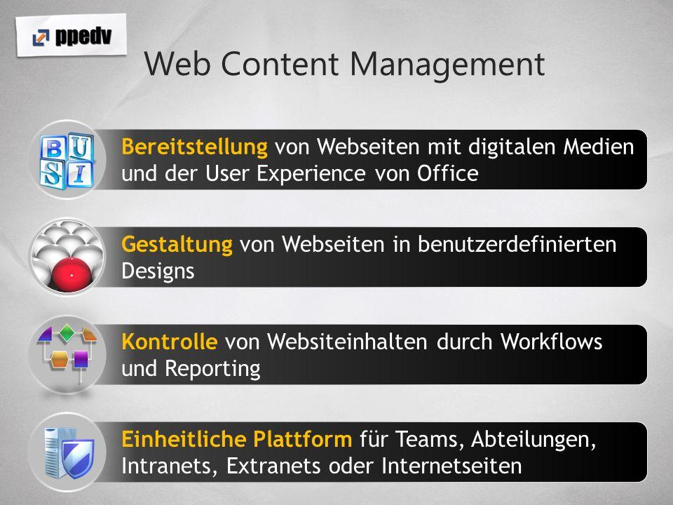 Das Autorensystem Einfache Erstellung von Webseiten und Seiten Ribbon Standards (XHTML, WCAG 2.0)
