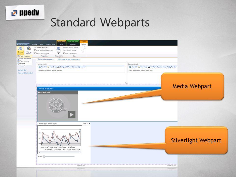 SharePoint 2010 WCM Features ENTERPRISE WIKI DIALOGE RATINGS CONTENT QUERY WEBPART SOZIALE NETZWERKE