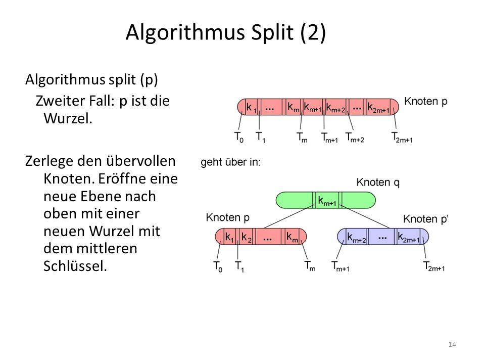 14 Algorithmus split (p) Zweiter Fall: p ist die Wurzel. Zerlege den übervollen Knoten. Eröffne eine neue Ebene nach oben mit einer neuen Wurzel mit d
