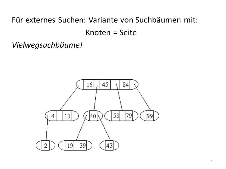 2 Für externes Suchen: Variante von Suchbäumen mit: Knoten = Seite Vielwegsuchbäume!