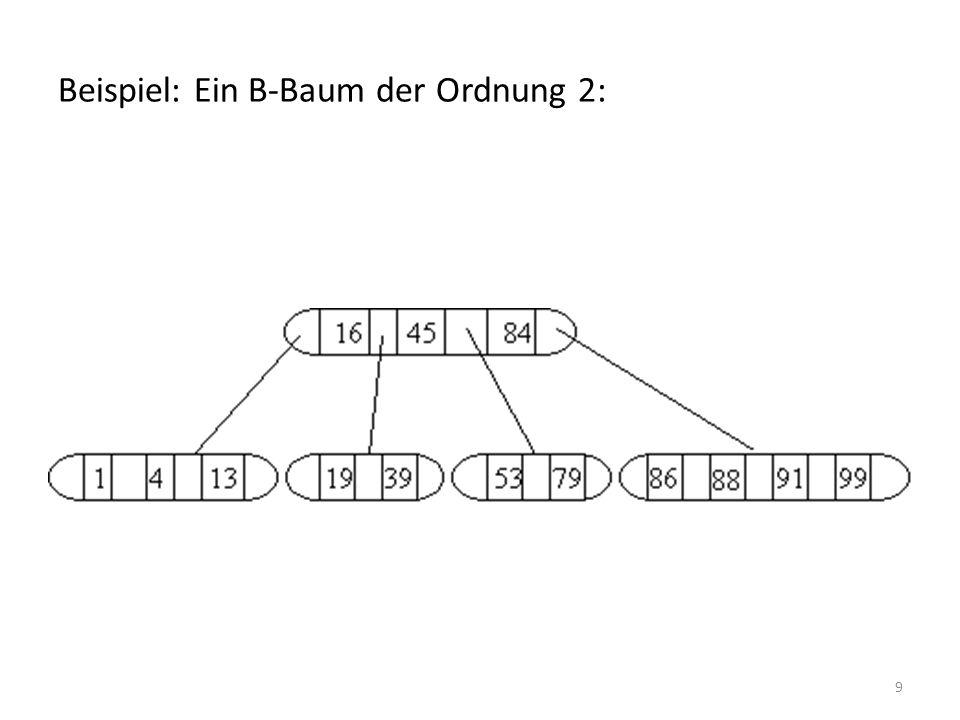 10 Abschätzungen zu B-Bäumen Ein minimal gefüllter B-Baum der Ordnung m und Höhe h: Knotenzahl im linken wie im rechten Teilbaum 1 + (m+1) + (m+1) 2 +....