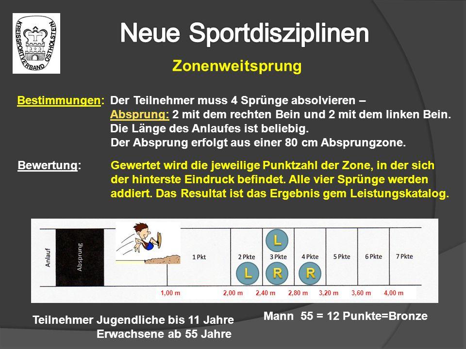 1,00 m 2,00 m 2,40 m 2,80 m 3,20 m 3,60 m 4,00 m Zonenweitsprung Bestimmungen: Der Teilnehmer muss 4 Sprünge absolvieren – Absprung: 2 mit dem rechten Bein und 2 mit dem linken Bein.