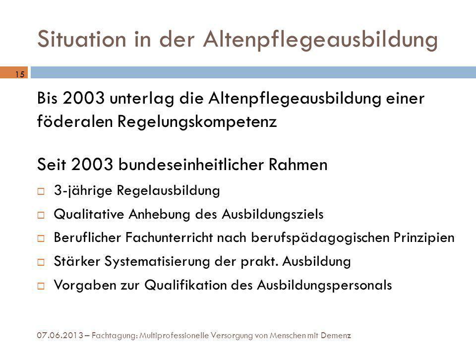 Situation in der Altenpflegeausbildung Bis 2003 unterlag die Altenpflegeausbildung einer föderalen Regelungskompetenz Seit 2003 bundeseinheitlicher Ra