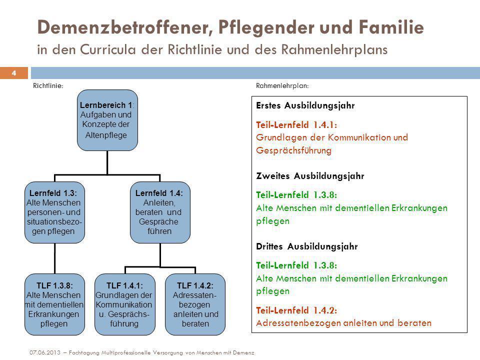 Demenzbetroffener, Pflegender und Familie in den Curricula der Richtlinie und des Rahmenlehrplans Richtlinie:Rahmenlehrplan: Erstes Ausbildungsjahr Te