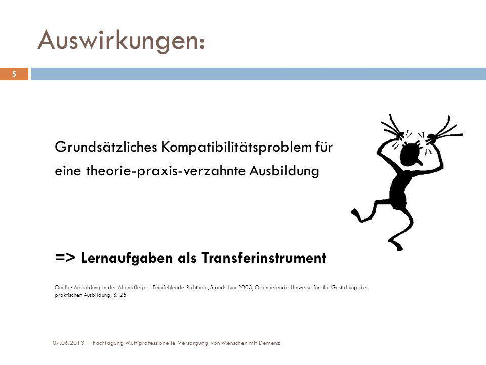 Auswirkungen: Grundsätzliches Kompatibilitätsproblem für eine theorie-praxis-verzahnte Ausbildung => Lernaufgaben als Transferinstrument Quelle: Ausbi