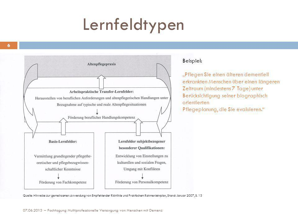 Lernfeldtypen Quelle: Hinweise zur gemeinsamen Anwendung von Empfehlender Richtlinie und Praktischem Rahmenlehrplan, Stand: Januar 2007, S. 13 07.06.2