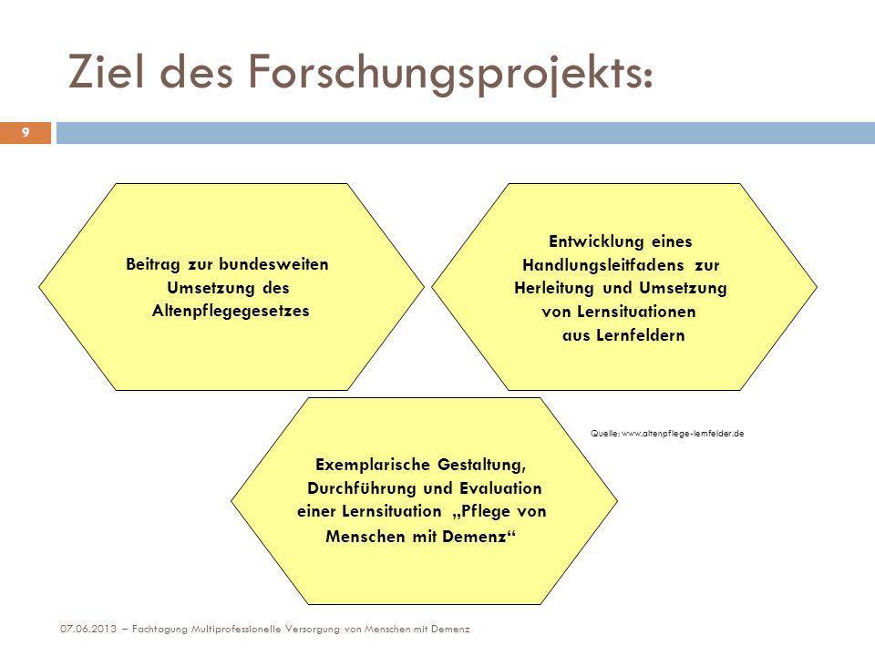 Ziel des Forschungsprojekts: Beitrag zur bundesweiten Umsetzung des Altenpflegegesetzes Exemplarische Gestaltung, Durchführung und Evaluation einer Le