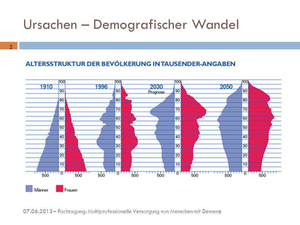 Workshop Wie sähe die Thematik Demenz optimal in der Altenpflegeausbildung aus.