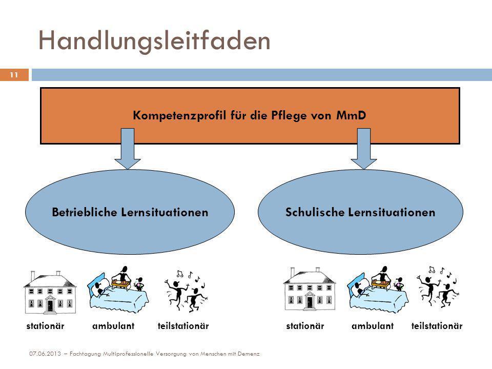 Handlungsleitfaden Kompetenzprofil für die Pflege von MmD Betriebliche LernsituationenSchulische Lernsituationen stationär ambulant teilstationär 07.0