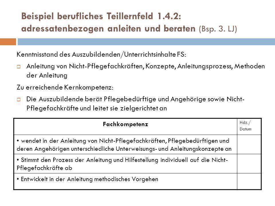 Beispiel berufliches Teillernfeld 1.4.2: adressatenbezogen anleiten und beraten (Bsp. 3. LJ) Kenntnisstand des Auszubildenden/Unterrichtsinhalte FS: A