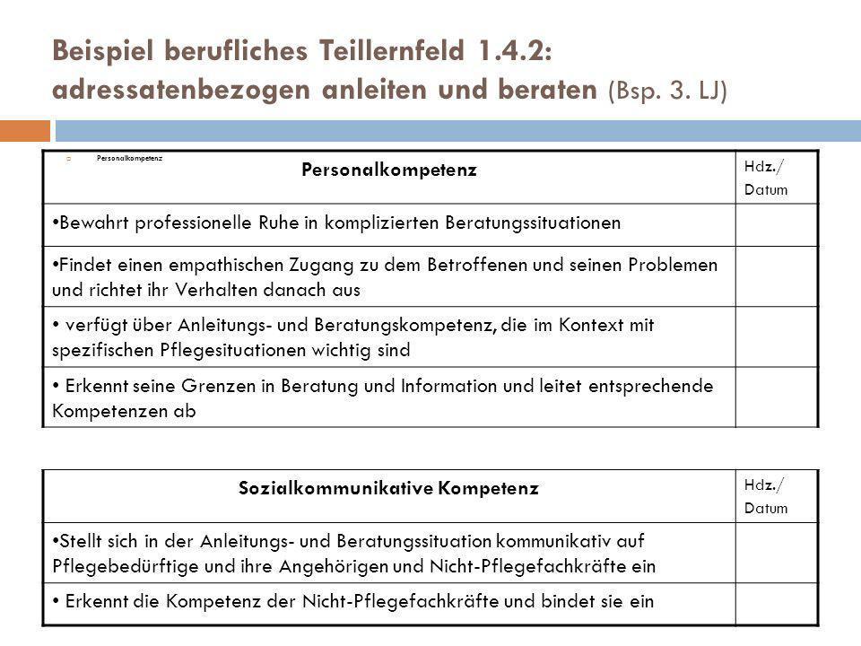 Beispiel berufliches Teillernfeld 1.4.2: adressatenbezogen anleiten und beraten (Bsp. 3. LJ) Personalkompetenz Hdz./ Datum Bewahrt professionelle Ruhe