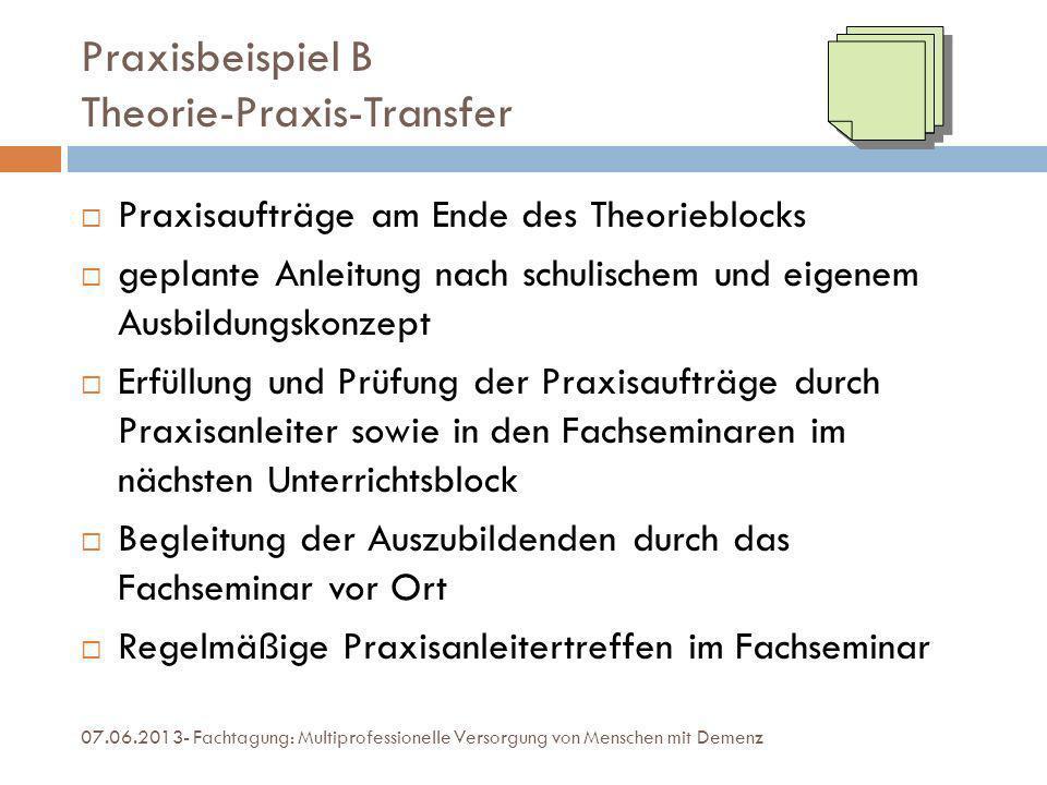 Praxisbeispiel B Theorie-Praxis-Transfer Praxisaufträge am Ende des Theorieblocks geplante Anleitung nach schulischem und eigenem Ausbildungskonzept E