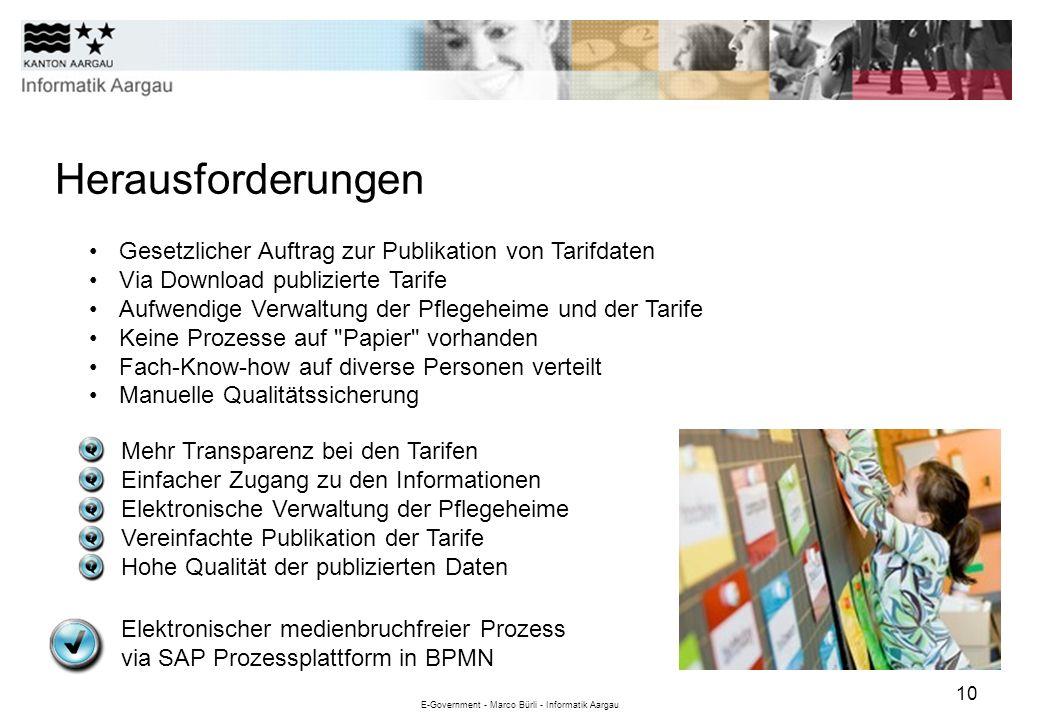 E-Government - Marco Bürli - Informatik Aargau 10 Herausforderungen Gesetzlicher Auftrag zur Publikation von Tarifdaten Via Download publizierte Tarif
