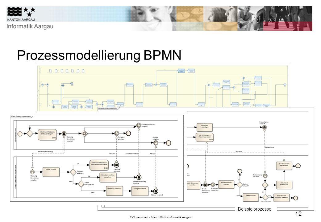 E-Government - Marco Bürli - Informatik Aargau 12 Prozessmodellierung BPMN Beispielprozesse