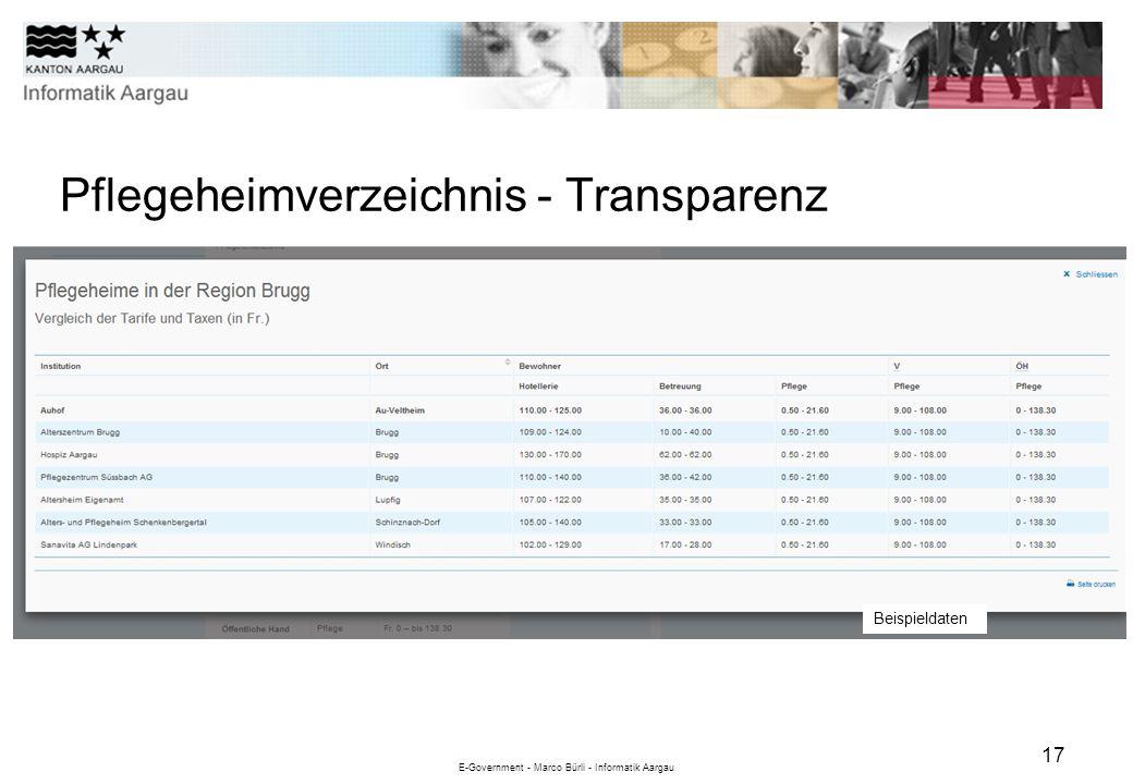 E-Government - Marco Bürli - Informatik Aargau 17 Pflegeheimverzeichnis - Transparenz Beispieldaten