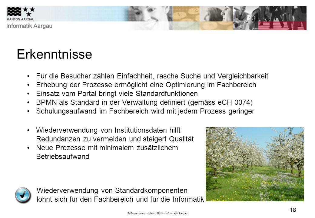 E-Government - Marco Bürli - Informatik Aargau 18 Erkenntnisse Für die Besucher zählen Einfachheit, rasche Suche und Vergleichbarkeit Erhebung der Pro