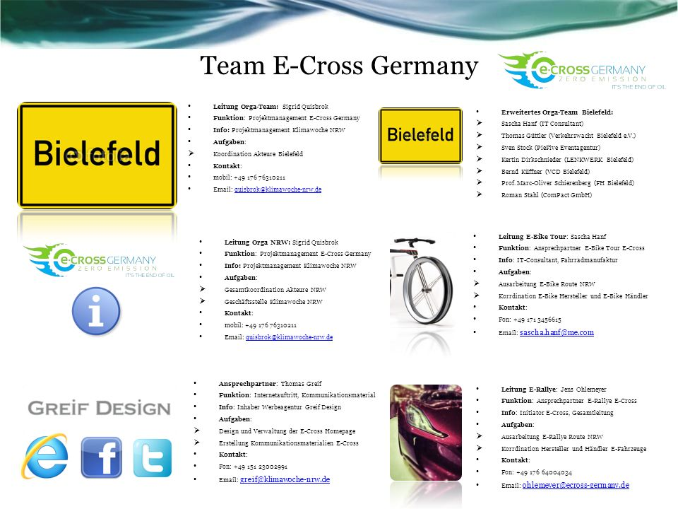 Team E-Cross Germany Ansprechpartner: Thomas Greif Funktion: Internetauftritt, Kommunikationsmaterial Info: Inhaber Werbeagentur Greif Design Aufgaben