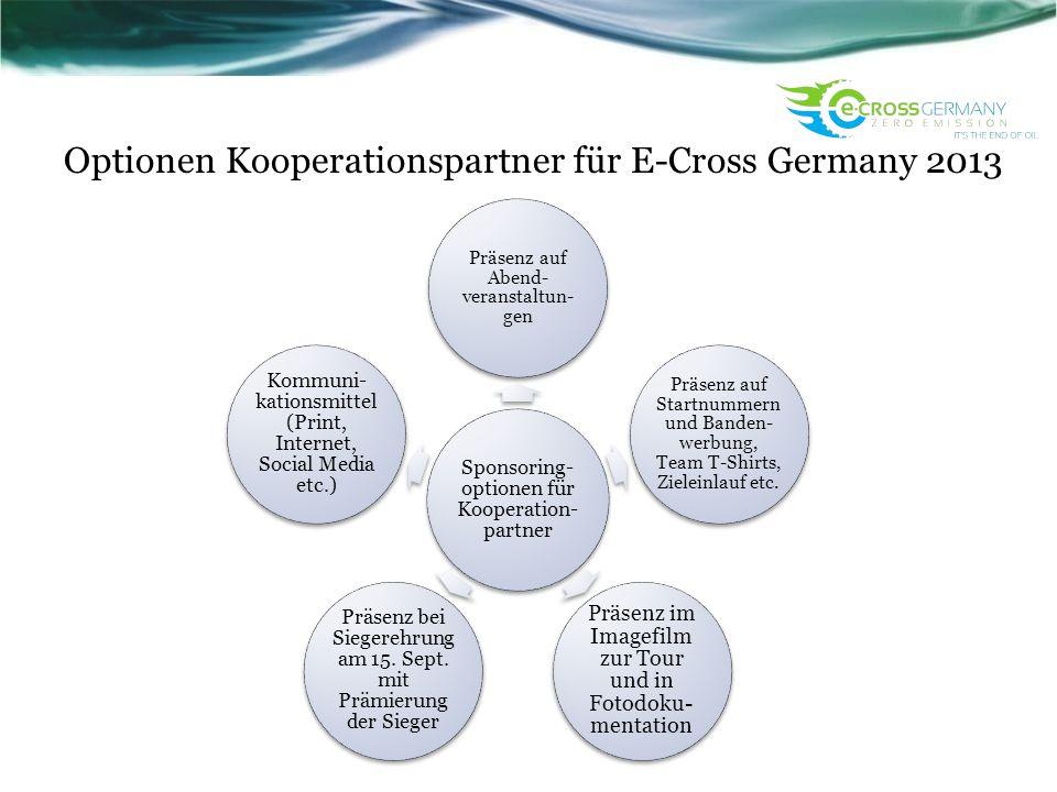 Optionen Kooperationspartner für E-Cross Germany 2013 Sponsoring- optionen für Kooperation- partner Präsenz auf Abend- veranstaltun- gen Präsenz auf S