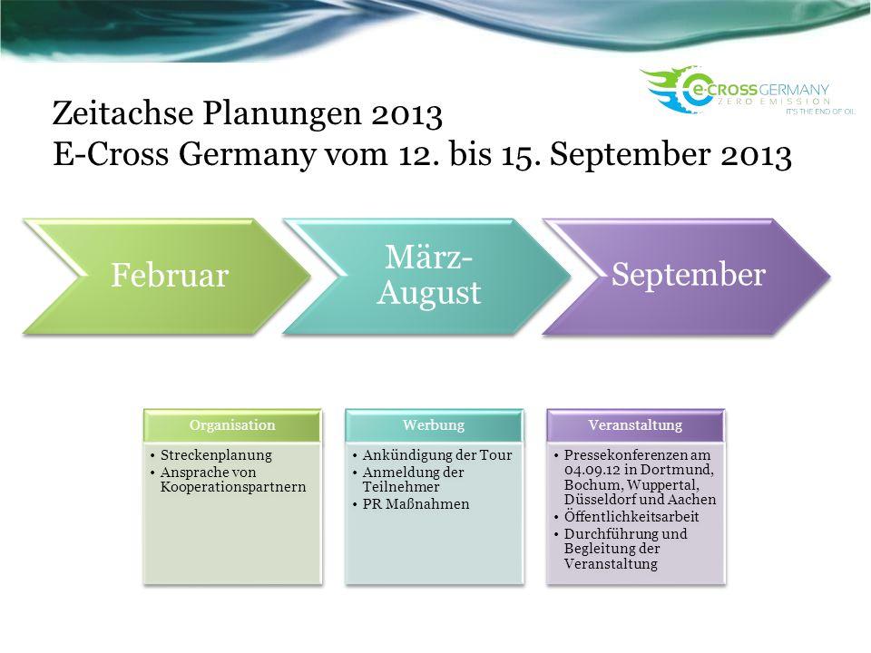 Februar März- August September Zeitachse Planungen 2013 E-Cross Germany vom 12. bis 15. September 2013 Organisation Streckenplanung Ansprache von Koop