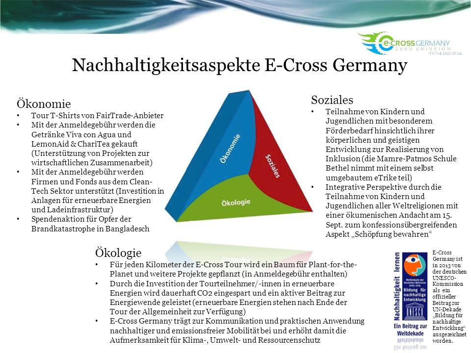 Nachhaltigkeitsaspekte E-Cross Germany Soziales Teilnahme von Kindern und Jugendlichen mit besonderem Förderbedarf hinsichtlich ihrer körperlichen und