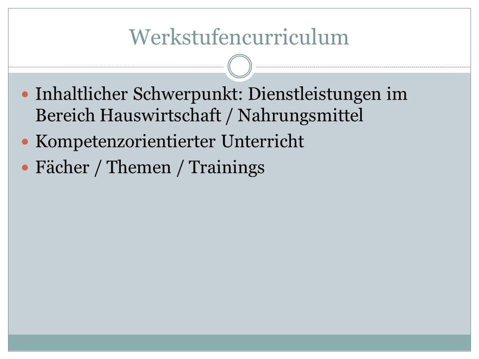 Werkstufencurriculum Inhaltlicher Schwerpunkt: Dienstleistungen im Bereich Hauswirtschaft / Nahrungsmittel Kompetenzorientierter Unterricht Fächer / T