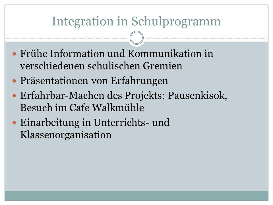 Integration in Schulprogramm Frühe Information und Kommunikation in verschiedenen schulischen Gremien Präsentationen von Erfahrungen Erfahrbar-Machen
