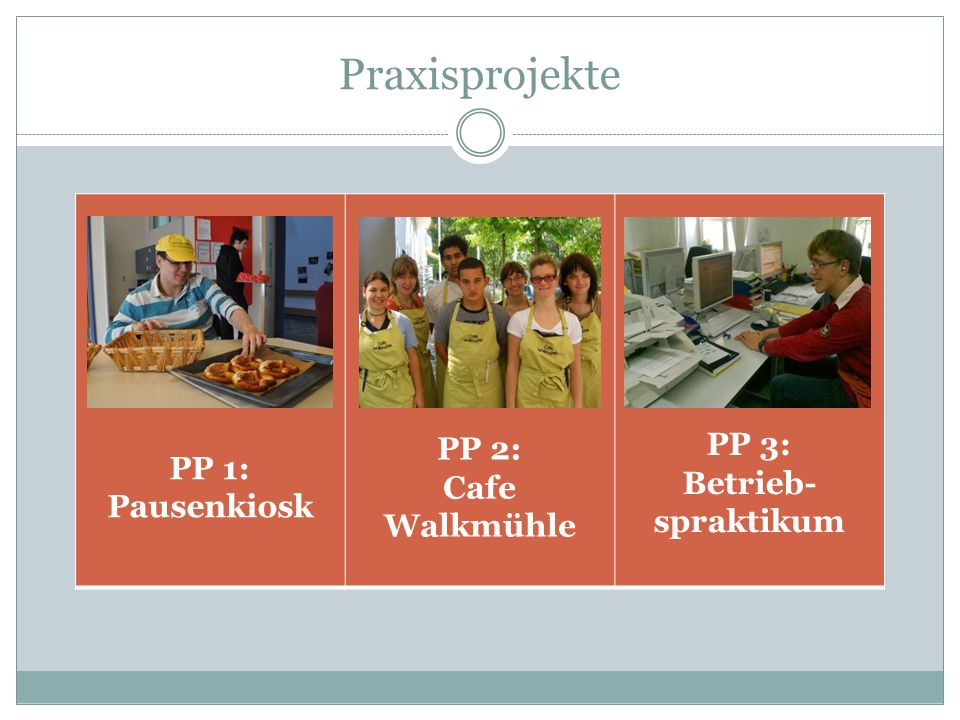 Praxisprojekte PP 1: Pausenkiosk PP 2: Cafe Walkmühle PP 3: Betrieb- spraktikum