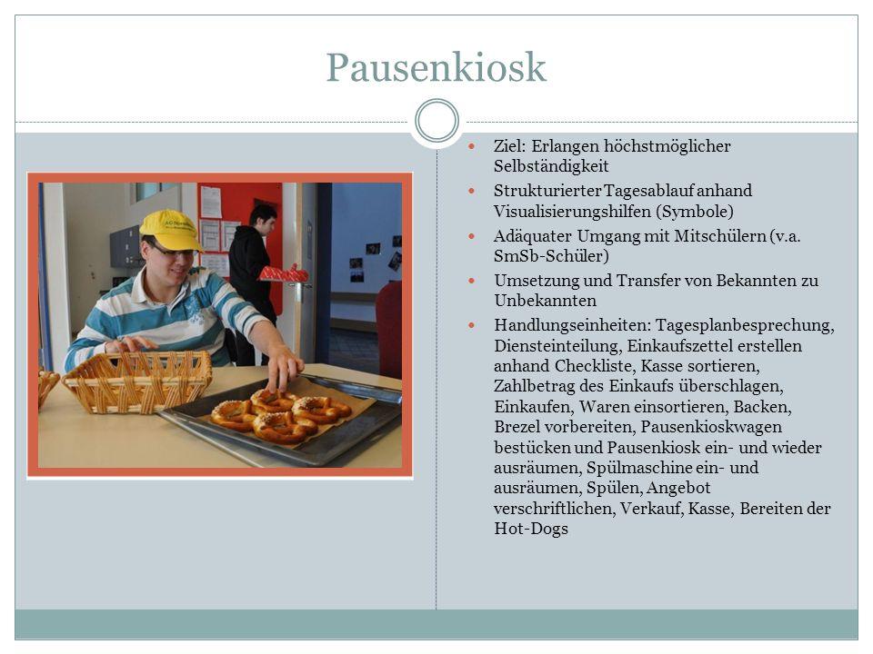 Pausenkiosk Ziel: Erlangen höchstmöglicher Selbständigkeit Strukturierter Tagesablauf anhand Visualisierungshilfen (Symbole) Adäquater Umgang mit Mits