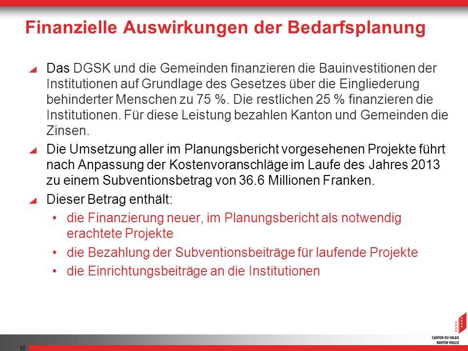 Finanzielle Auswirkungen der Bedarfsplanung Das DGSK und die Gemeinden finanzieren die Bauinvestitionen der Institutionen auf Grundlage des Gesetzes ü