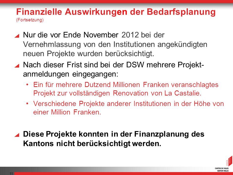 Finanzielle Auswirkungen der Bedarfsplanung (Fortsetzung) Nur die vor Ende November 2012 bei der Vernehmlassung von den Institutionen angekündigten ne