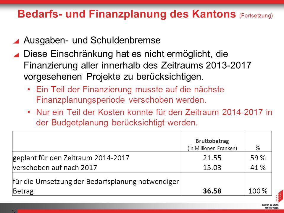 Bedarfs- und Finanzplanung des Kantons (Fortsetzung) 13 Bruttobetrag (in Millionen Franken) % geplant für den Zeitraum 2014-201721.5559 % verschoben a