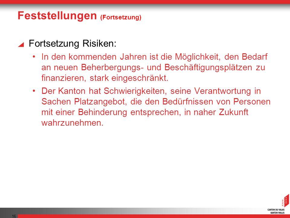Feststellungen (Fortsetzung) Fortsetzung Risiken: In den kommenden Jahren ist die Möglichkeit, den Bedarf an neuen Beherbergungs- und Beschäftigungspl