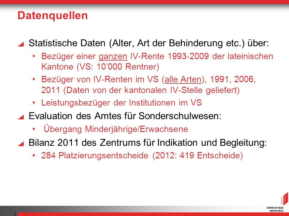 Datenquellen Statistische Daten (Alter, Art der Behinderung etc.) über: Bezüger einer ganzen IV-Rente 1993-2009 der lateinischen Kantone (VS: 10000 Re