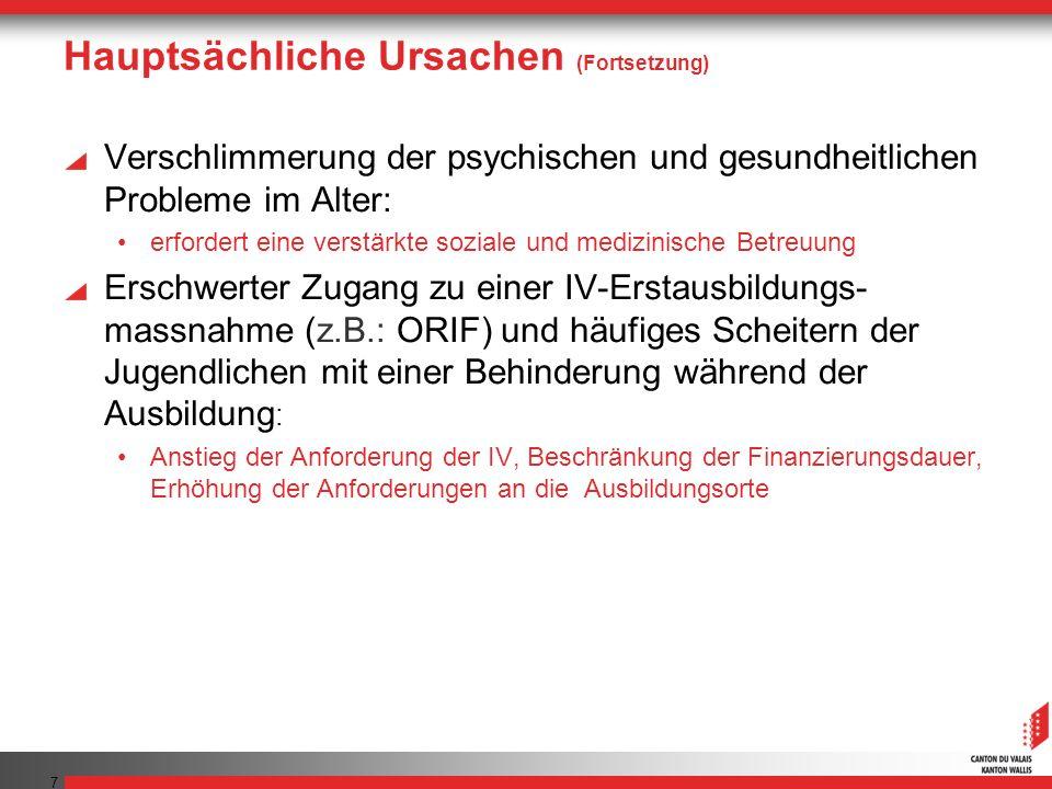 Hauptsächliche Ursachen (Fortsetzung) Verschlimmerung der psychischen und gesundheitlichen Probleme im Alter: erfordert eine verstärkte soziale und me