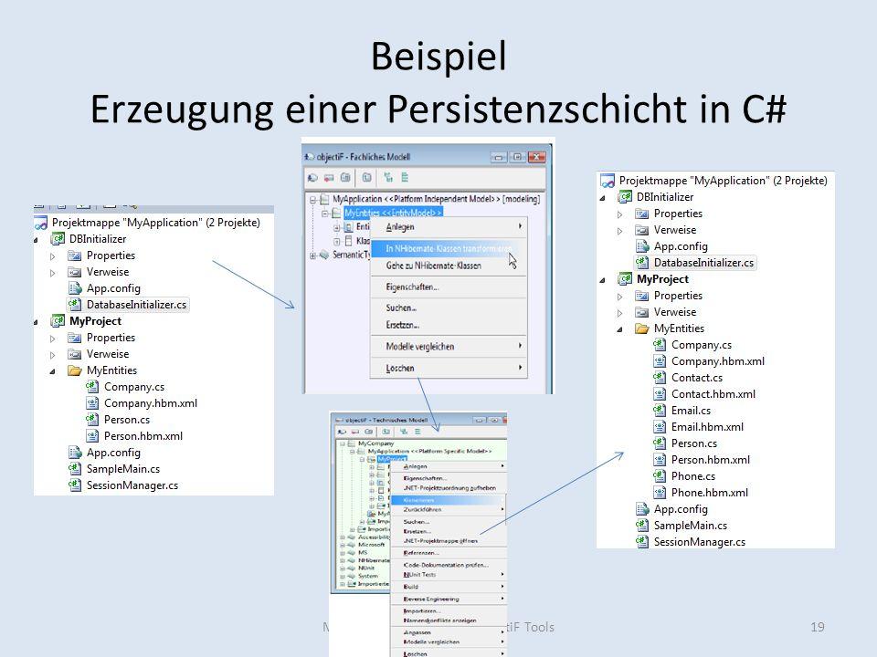 Beispiel Erzeugung einer Persistenzschicht in C# MDSD - Präsentation des objectiF Tools19