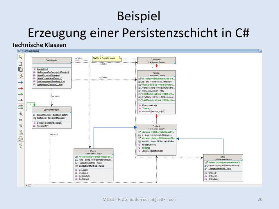 Beispiel Erzeugung einer Persistenzschicht in C# MDSD - Präsentation des objectiF Tools20 Technische Klassen