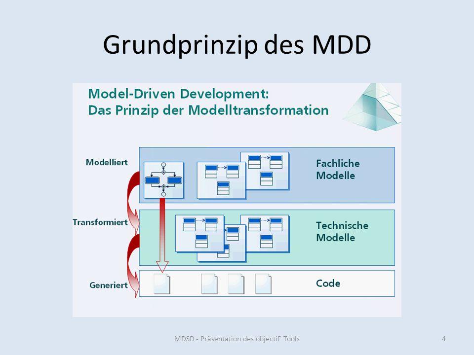 Grundprinzip des MDD MDSD - Präsentation des objectiF Tools4