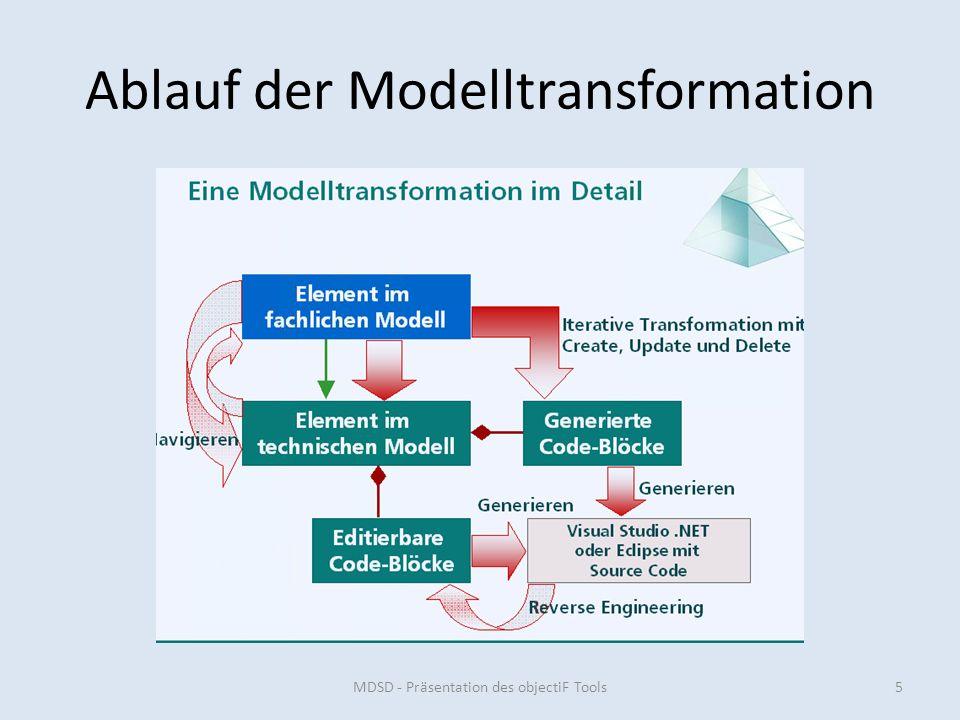 Ablauf der Modelltransformation MDSD - Präsentation des objectiF Tools5