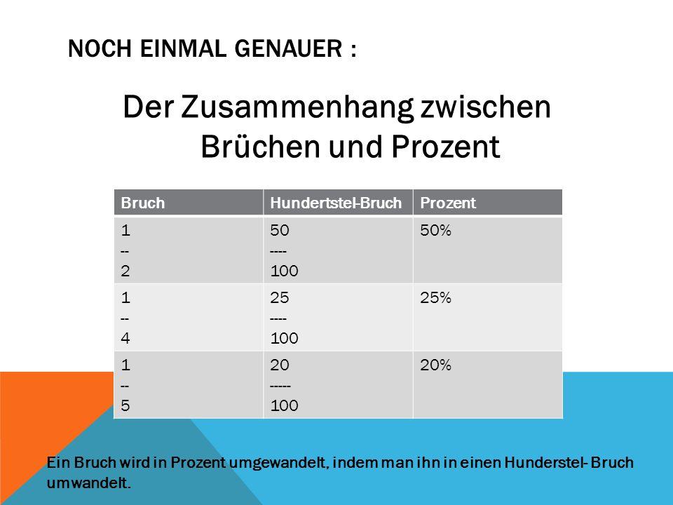 NOCH EINMAL GENAUER : Der Zusammenhang zwischen Brüchen und Prozent BruchHundertstel-BruchProzent 1 -- 2 50 ---- 100 50% 1 -- 4 25 ---- 100 25% 1 -- 5