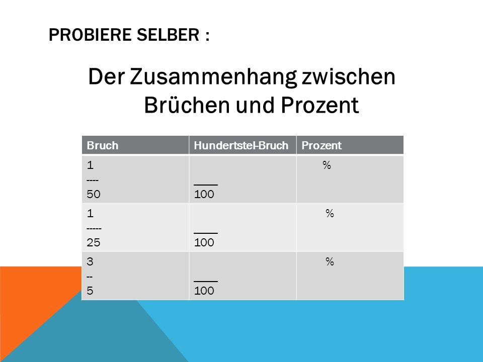 PROBIERE SELBER : Der Zusammenhang zwischen Brüchen und Prozent BruchHundertstel-BruchProzent 1 ---- 50 ____ 100 % 1 ----- 25 ____ 100 % 3 -- 5 ____ 1