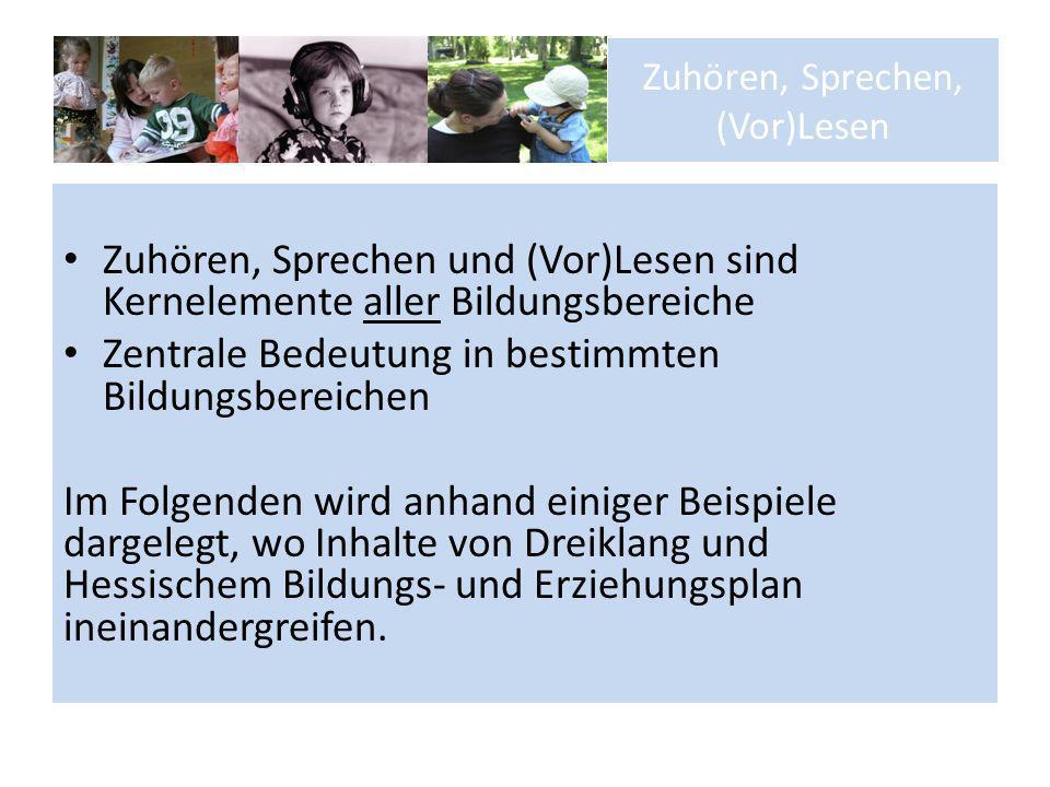 Die Dreiklang- Module im BEP Grundlagen: Stärkung der Basiskompetenzen Hessischer Bildungs- und Erziehungsplan Dreiklang Individuumsbezogene Kompetenzen Differenzierte Wahrnehmung Modul 1: Auditive / visuelle Wahrnehmung: Wahrnehmung der pädagogischen Fachkräfte sensibilisieren, um die Grundlage für den aktiven und kritischen Umgang mit Medien zu schaffen Kompetenzen zum Handeln im sozialen Kontext Soziale Kompetenzen ( z.B.