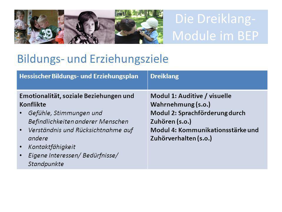 Die Dreiklang- Module im BEP Bildungs- und Erziehungsziele Hessischer Bildungs- und ErziehungsplanDreiklang Emotionalität, soziale Beziehungen und Kon