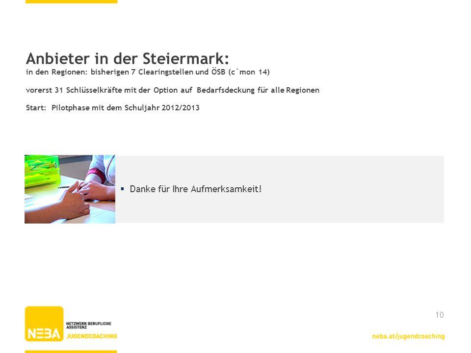 Anbieter in der Steiermark: in den Regionen: bisherigen 7 Clearingstellen und ÖSB (c`mon 14) vorerst 31 Schlüsselkräfte mit der Option auf Bedarfsdeck