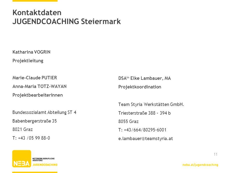 Kontaktdaten JUGENDCOACHING Steiermark Katharina VOGRIN Projektleitung Marie-Claude PUTIER Anna-Maria TOTZ-WAYAN Projektbearbeiterinnen Bundessozialam