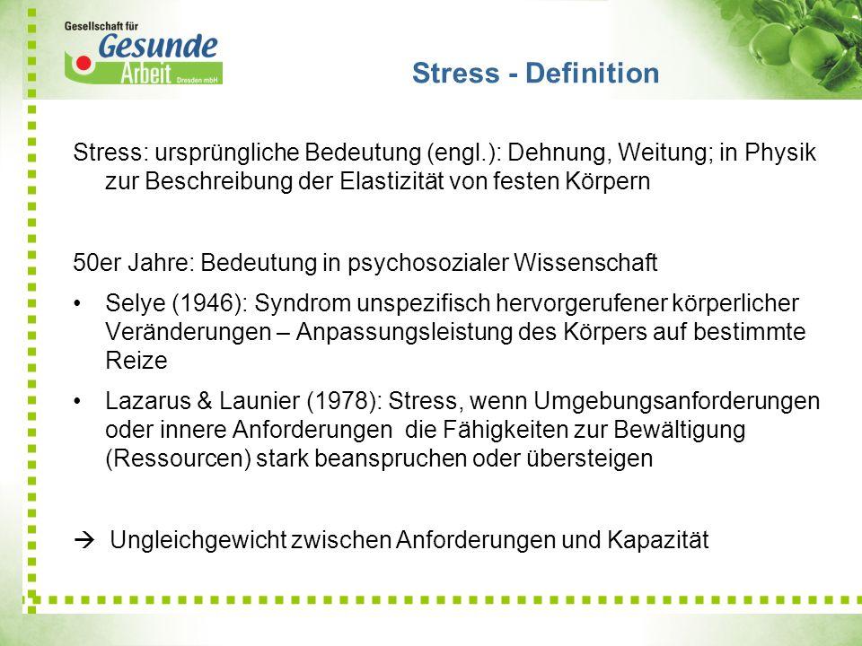 Stress: ursprüngliche Bedeutung (engl.): Dehnung, Weitung; in Physik zur Beschreibung der Elastizität von festen Körpern 50er Jahre: Bedeutung in psyc