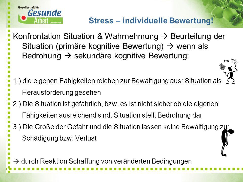 Konfrontation Situation & Wahrnehmung Beurteilung der Situation (primäre kognitive Bewertung) wenn als Bedrohung sekundäre kognitive Bewertung: 1.) di
