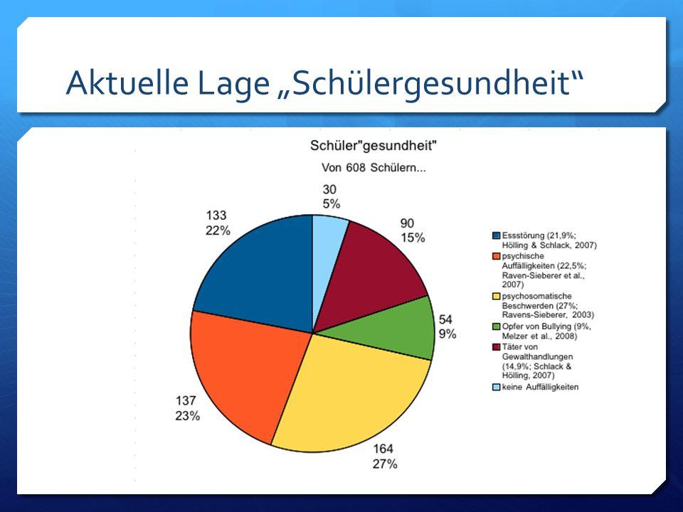Regionen: SÜD Oberbayern: Diverse Regionen Gesamt 107